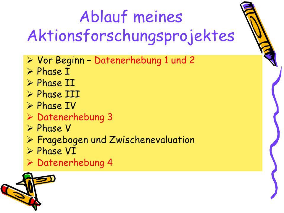 Ablauf meines Aktionsforschungsprojektes  Vor Beginn – Datenerhebung 1 und 2  Phase I  Phase II  Phase III  Phase IV  Datenerhebung 3  Phase V  Fragebogen und Zwischenevaluation  Phase VI  Datenerhebung 4