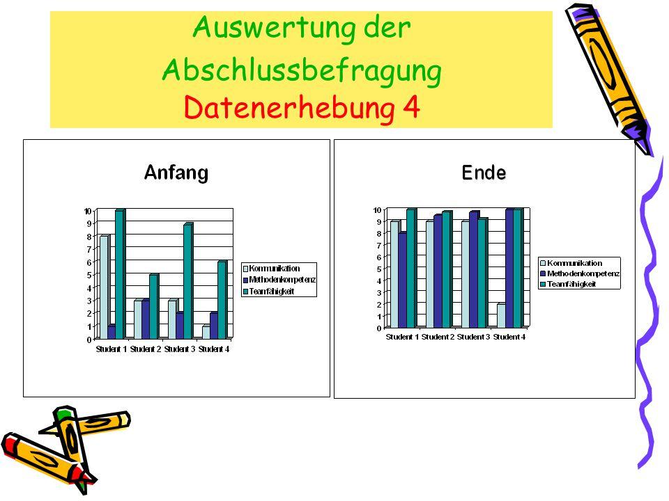 Auswertung der Abschlussbefragung Datenerhebung 4