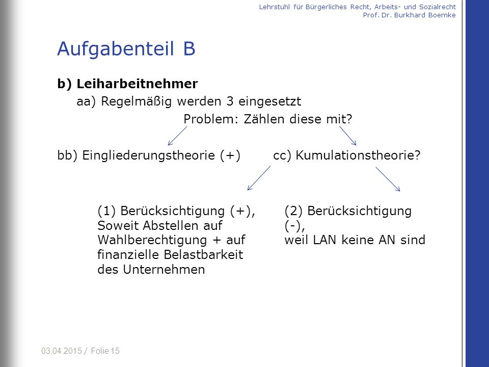 03.04.2015 / Folie 15 b) Leiharbeitnehmer aa) Regelmäßig werden 3 eingesetzt Problem: Zählen diese mit.