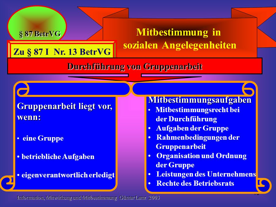 Information, Mitwirkung und Mitbestimmung Günter Lenz 2003 19 Mitbestimmungsaufgaben Mitbestimmungsrecht bei der Durchführung Aufgaben der Gruppe Rahm
