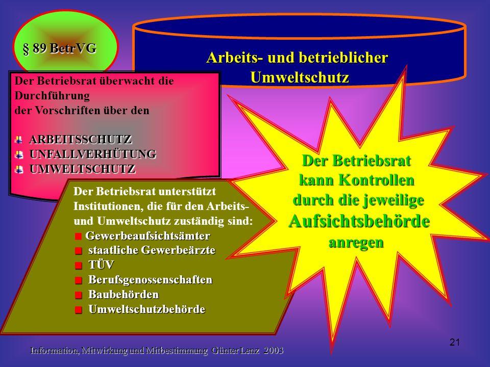 Information, Mitwirkung und Mitbestimmung Günter Lenz 2003 21 § 89 BetrVG Arbeits- und betrieblicher Umweltschutz Der Betriebsrat überwacht die Durchf