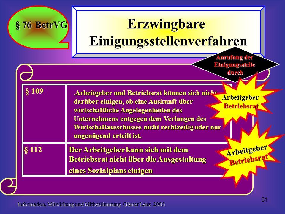 Information, Mitwirkung und Mitbestimmung Günter Lenz 2003 31 § 76 BetrVG ErzwingbareEinigungsstellenverfahren Der Arbeitgeber kann sich mit dem Betriebsrat nicht über die Ausgestaltung eines Sozialplans einigen § 112.