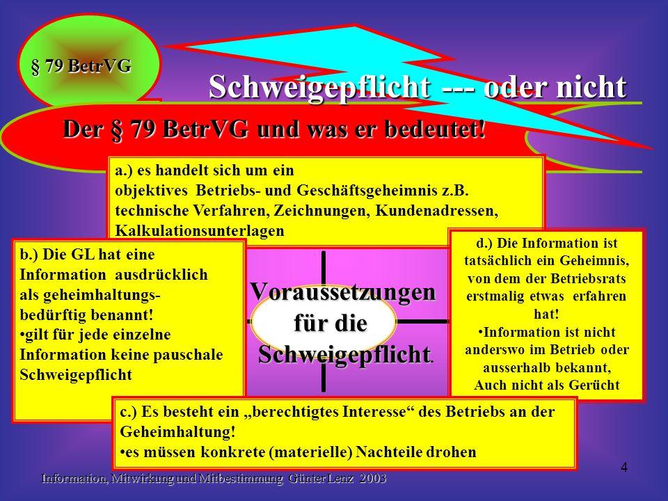 Information, Mitwirkung und Mitbestimmung Günter Lenz 2003 4 Voraussetzungen Voraussetzungen für die für die Schweigepflicht Schweigepflicht... a.) es