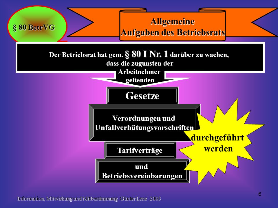 Information, Mitwirkung und Mitbestimmung Günter Lenz 2003 6 Gesetze Allgemeine Aufgaben des Betriebsrats § 80 BetrVG § 80 I Nr. 1 Der Betriebsrat hat