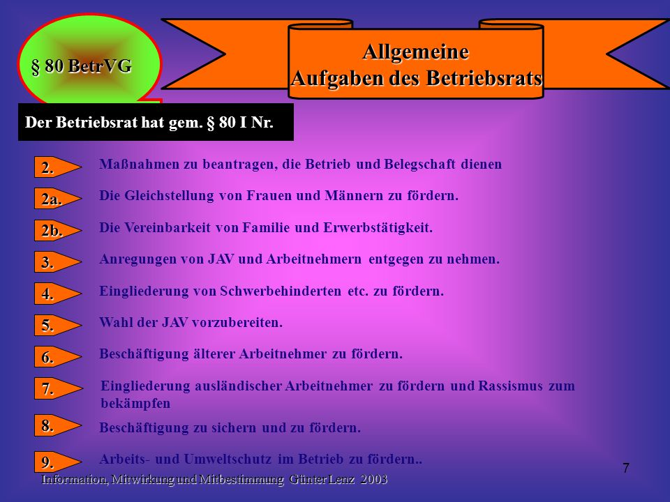 Information, Mitwirkung und Mitbestimmung Günter Lenz 2003 7 § 80 BetrVG Allgemeine Aufgaben des Betriebsrats Der Betriebsrat hat gem. § 80 I Nr. Maßn