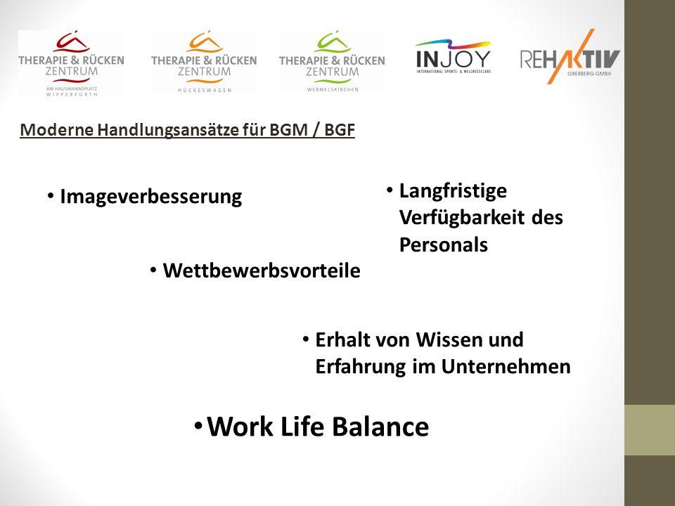Moderne Handlungsansätze für BGM / BGF Imageverbesserung Erhalt von Wissen und Erfahrung im Unternehmen Wettbewerbsvorteile Langfristige Verfügbarkeit des Personals Work Life Balance
