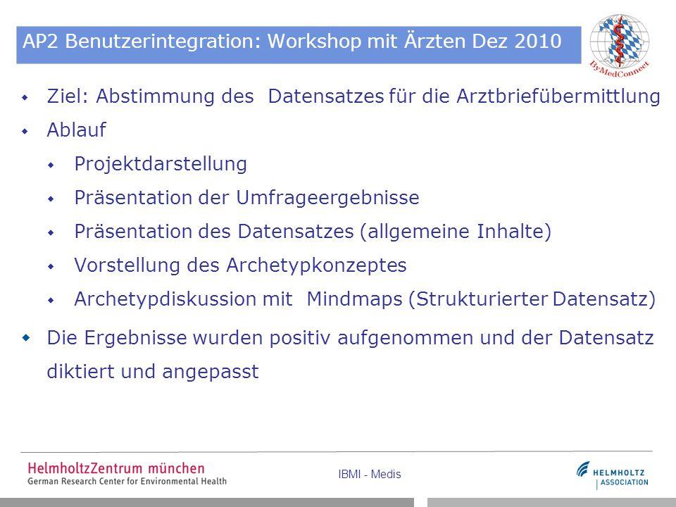 IBMI - Medis AP2 Benutzerintegration: Workshop mit Ärzten Dez 2010  Ziel: Abstimmung des Datensatzes für die Arztbriefübermittlung  Ablauf  Projekt