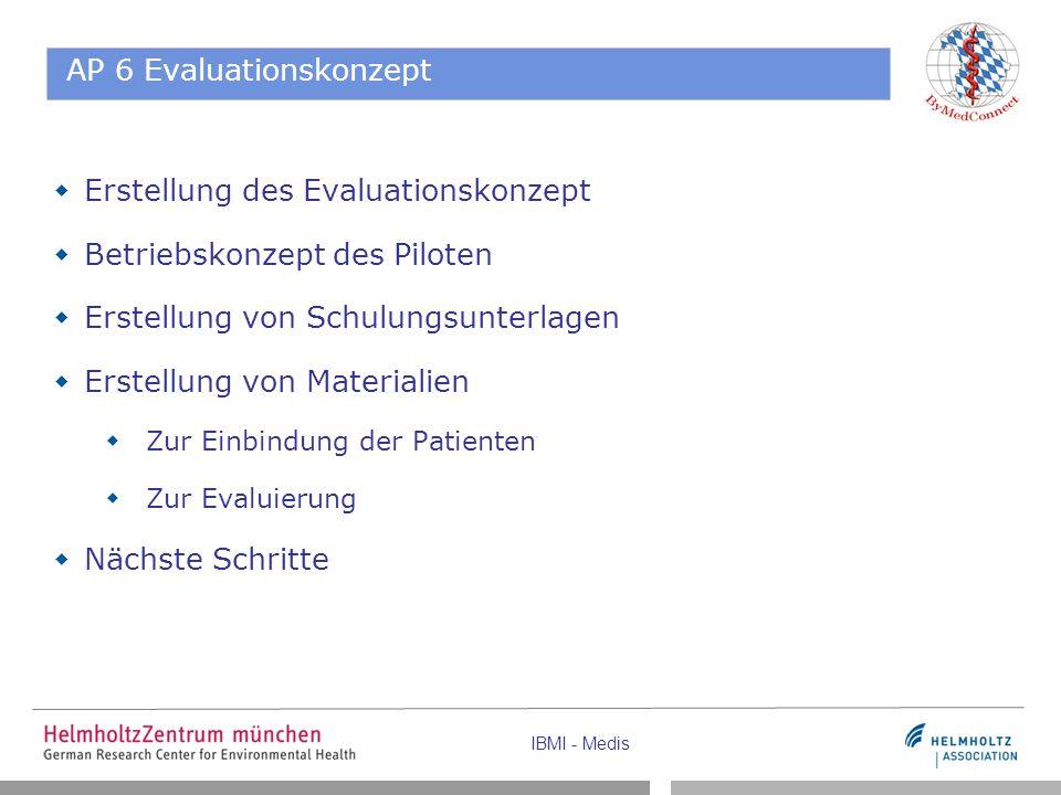 IBMI - Medis AP 6 Evaluationskonzept  Erstellung des Evaluationskonzept  Betriebskonzept des Piloten  Erstellung von Schulungsunterlagen  Erstellu