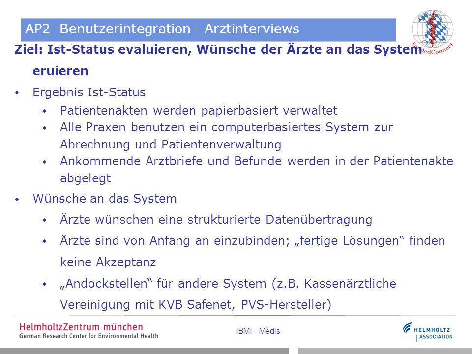 IBMI - Medis AP2 Benutzerintegration - Arztinterviews Ziel: Ist-Status evaluieren, Wünsche der Ärzte an das System eruieren  Ergebnis Ist-Status  Pa