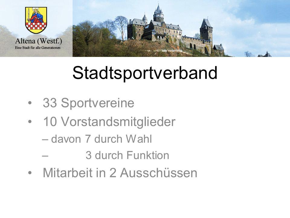 Stadtsportverband 33 Sportvereine 10 Vorstandsmitglieder –davon 7 durch Wahl – 3 durch Funktion Mitarbeit in 2 Ausschüssen