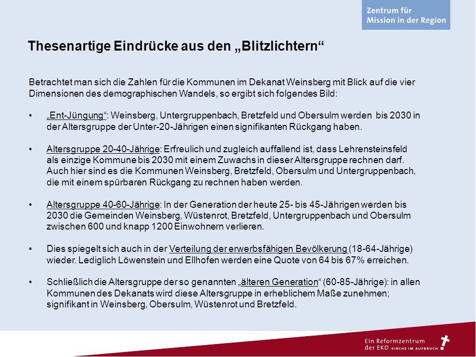 """Thesenartige Eindrücke aus den """"Blitzlichtern"""" Betrachtet man sich die Zahlen für die Kommunen im Dekanat Weinsberg mit Blick auf die vier Dimensionen"""