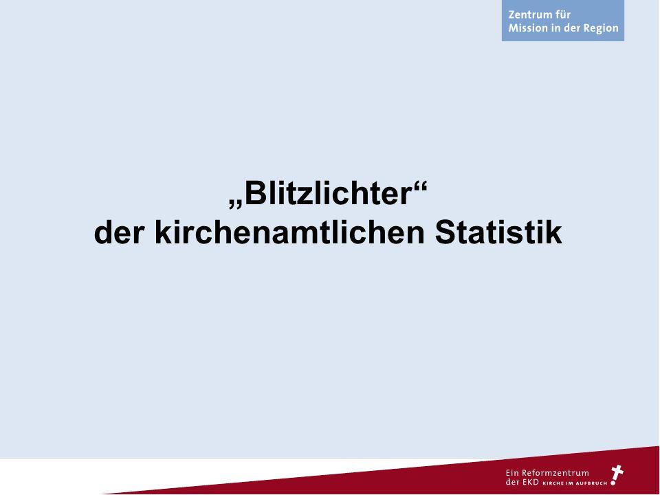 """""""Blitzlichter"""" der kirchenamtlichen Statistik"""
