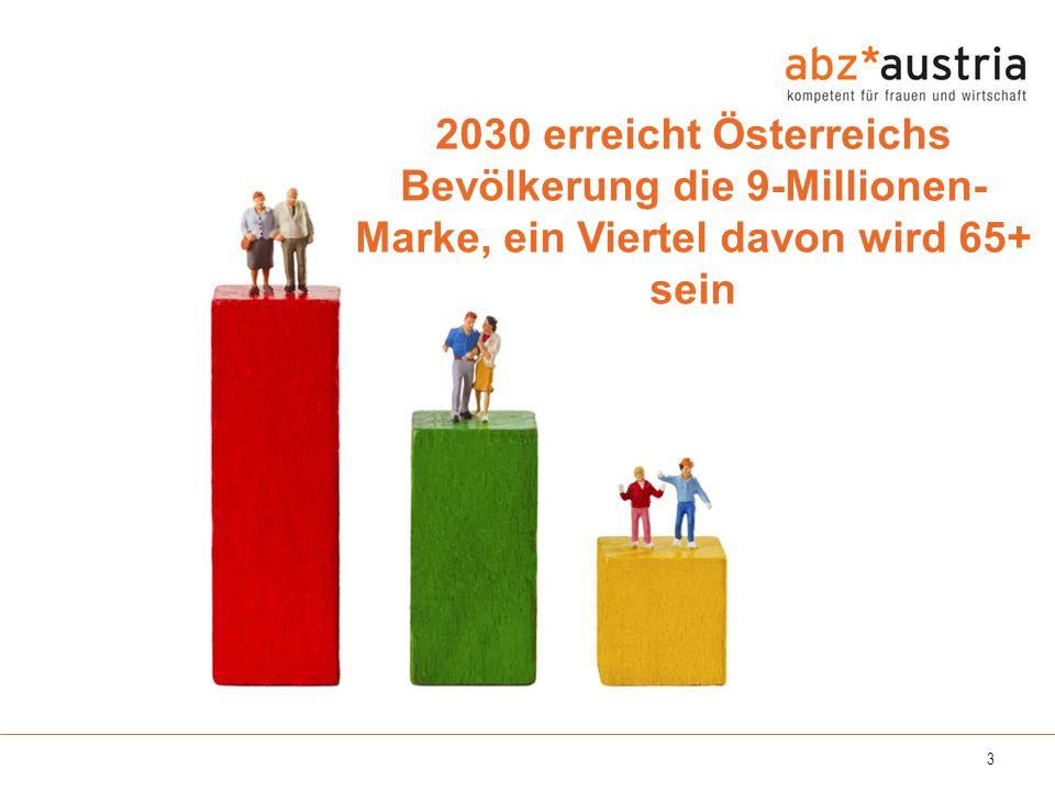 3 2030 erreicht Österreichs Bevölkerung die 9-Millionen- Marke, ein Viertel davon wird 65+ sein