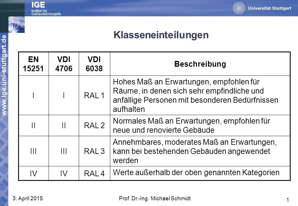 www.ige.uni-stuttgart.deIGE Institut für GebäudeEnergetik Modellraum 3.