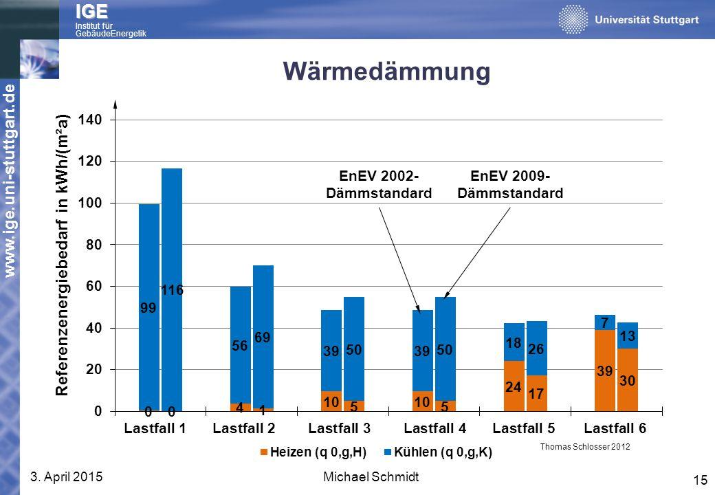 www.ige.uni-stuttgart.deIGE Institut für GebäudeEnergetik Wärmedämmung 3.