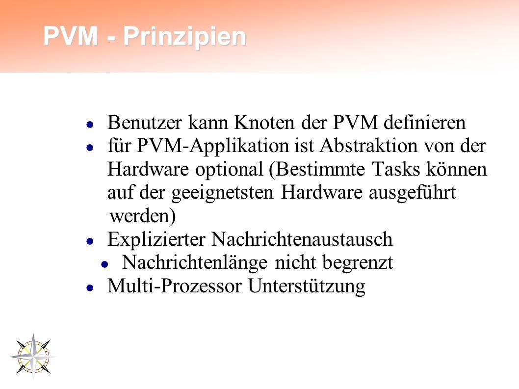 PVM - Prinzipien ● Benutzer kann Knoten der PVM definieren ● für PVM-Applikation ist Abstraktion von der Hardware optional (Bestimmte Tasks können auf der geeignetsten Hardware ausgeführt werden) ● Explizierter Nachrichtenaustausch ● Nachrichtenlänge nicht begrenzt ● Multi-Prozessor Unterstützung