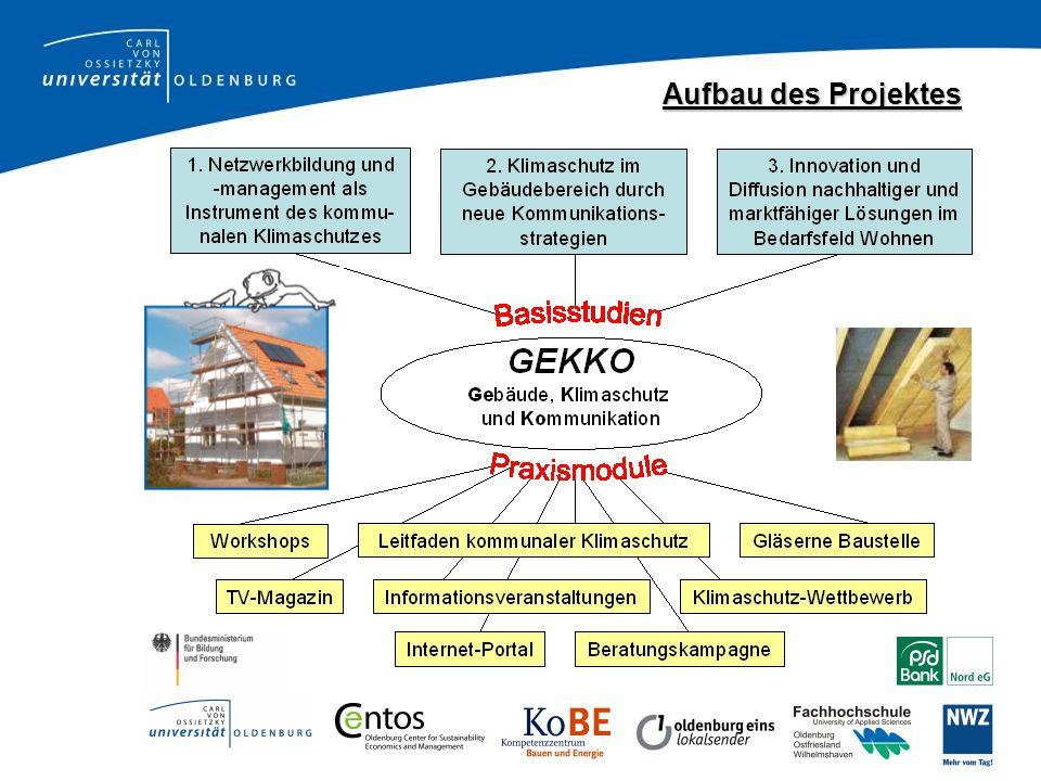 http://www.gekko-oldenburg.de Aufbau des Projektes