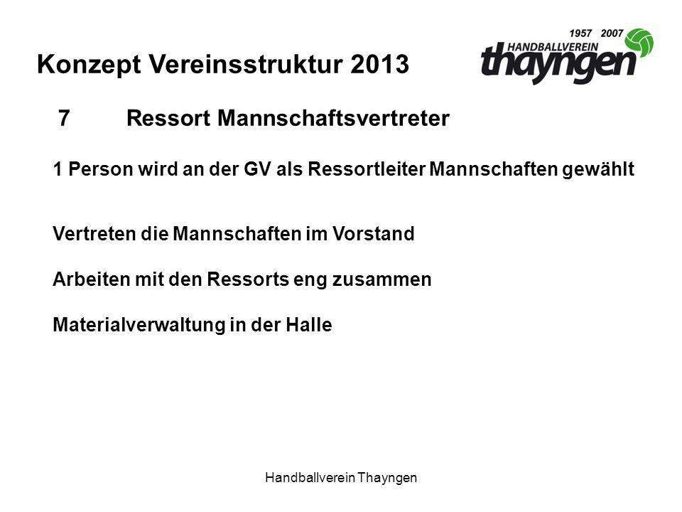 Handballverein Thayngen Konzept Vereinsstruktur 2013 7Ressort Mannschaftsvertreter 1 Person wird an der GV als Ressortleiter Mannschaften gewählt Vert