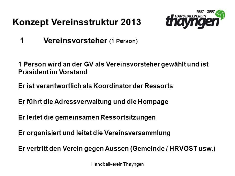 Handballverein Thayngen Konzept Vereinsstruktur 2013 1Vereinsvorsteher (1 Person) 1 Person wird an der GV als Vereinsvorsteher gewählt und ist Präside