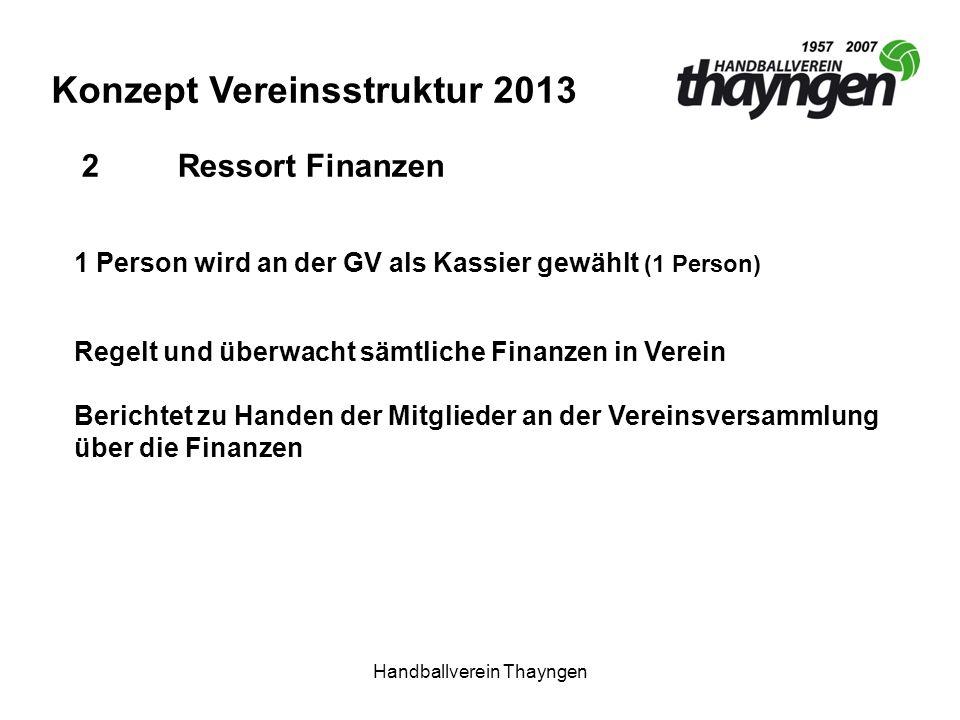 Handballverein Thayngen Konzept Vereinsstruktur 2013 2Ressort Finanzen 1 Person wird an der GV als Kassier gewählt (1 Person) Regelt und überwacht säm