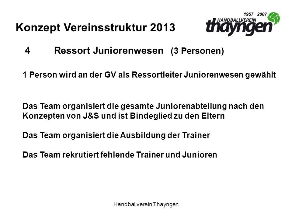 Handballverein Thayngen Konzept Vereinsstruktur 2013 4Ressort Juniorenwesen (3 Personen) 1 Person wird an der GV als Ressortleiter Juniorenwesen gewäh