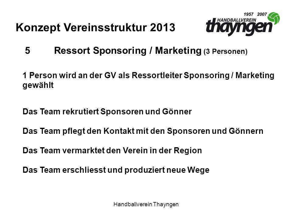 Handballverein Thayngen Konzept Vereinsstruktur 2013 5Ressort Sponsoring / Marketing (3 Personen) 1 Person wird an der GV als Ressortleiter Sponsoring