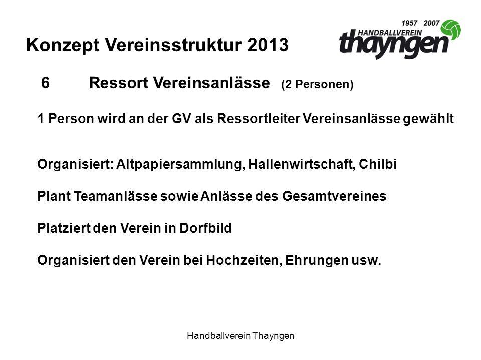 Handballverein Thayngen Konzept Vereinsstruktur 2013 6Ressort Vereinsanlässe (2 Personen) 1 Person wird an der GV als Ressortleiter Vereinsanlässe gew
