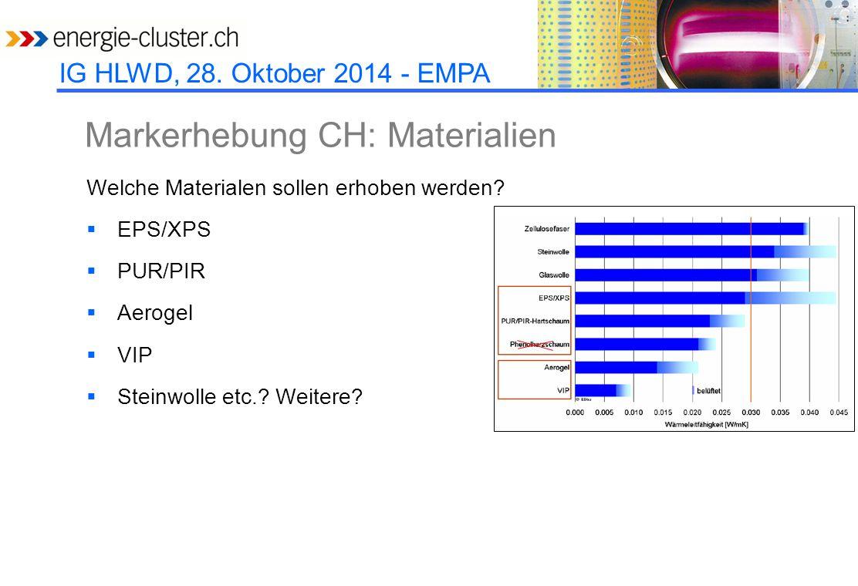 IG HLWD, 28. Oktober 2014 - EMPA Markerhebung CH: Materialien Welche Materialen sollen erhoben werden?  EPS/XPS  PUR/PIR  Aerogel  VIP  Steinwoll