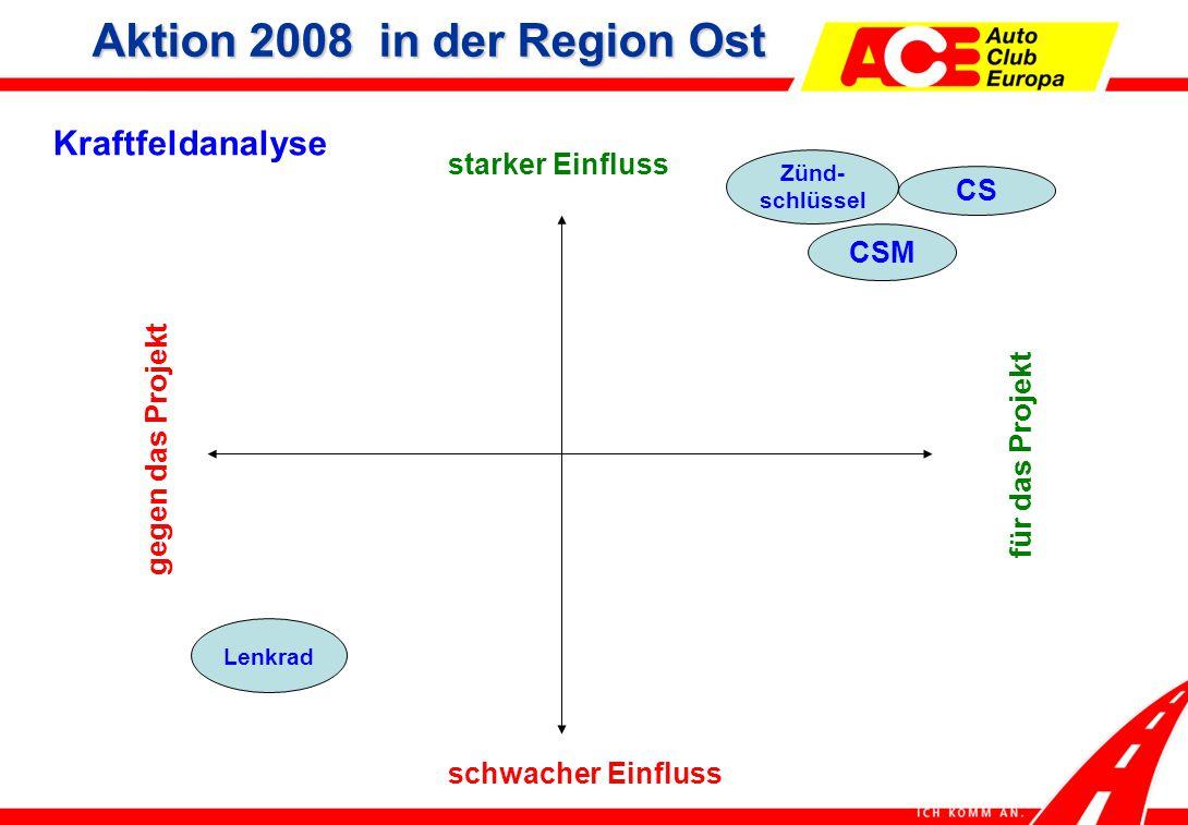 Kraftfeldanalyse starker Einfluss für das Projekt schwacher Einfluss gegen das Projekt CS CSM Zünd- schlüssel Lenkrad Aktion 2008 in der Region Ost