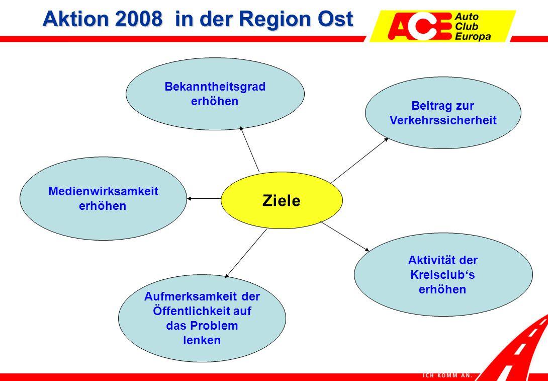 Ziele Bekanntheitsgrad erhöhen Medienwirksamkeit erhöhen Aufmerksamkeit der Öffentlichkeit auf das Problem lenken Aktivität der Kreisclub's erhöhen Beitrag zur Verkehrssicherheit Aktion 2008 in der Region Ost