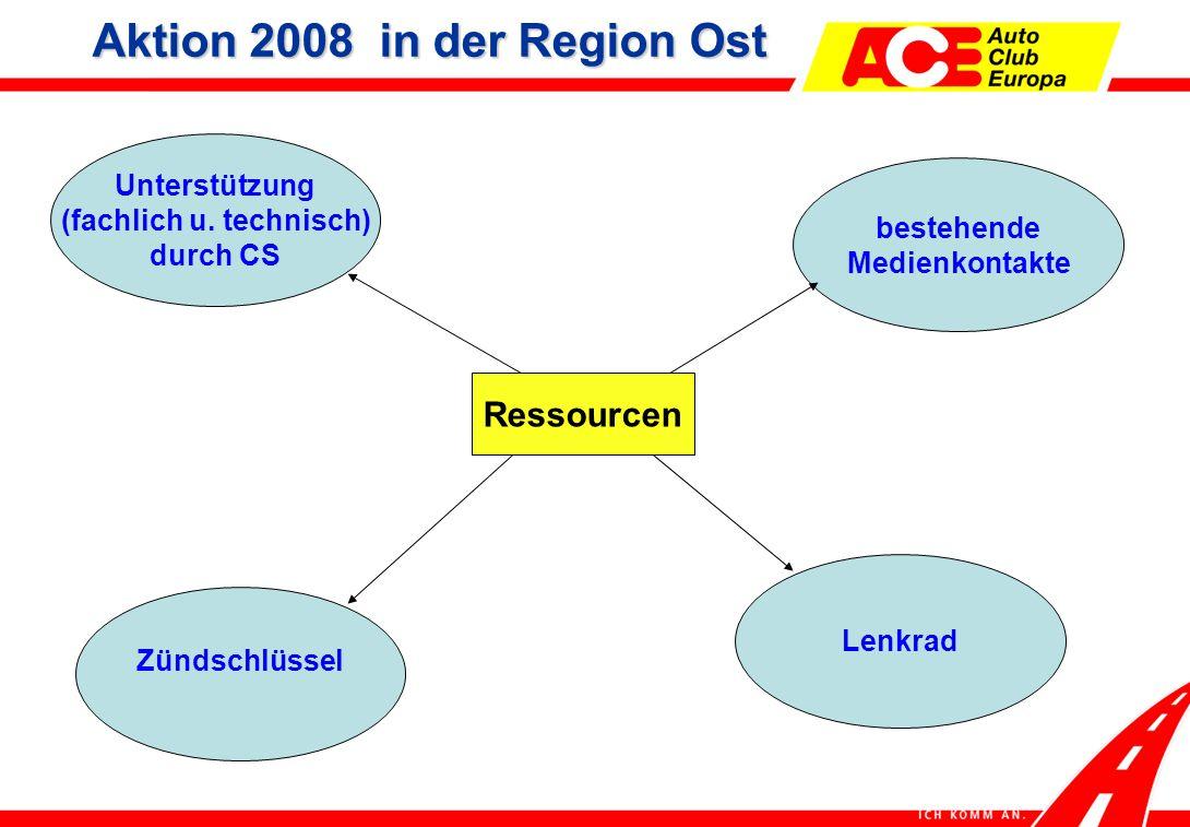 Ressourcen bestehende Medienkontakte Lenkrad Zündschlüssel Unterstützung (fachlich u.