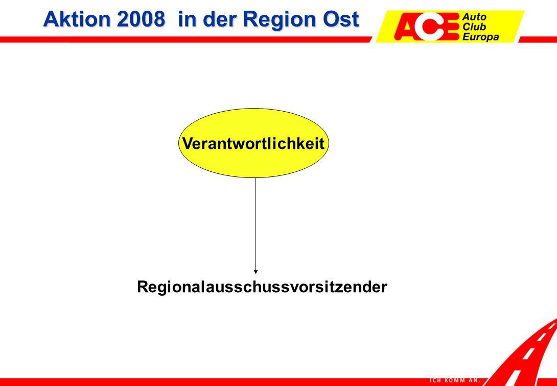 Verantwortlichkeit Regionalausschussvorsitzender Aktion 2008 in der Region Ost