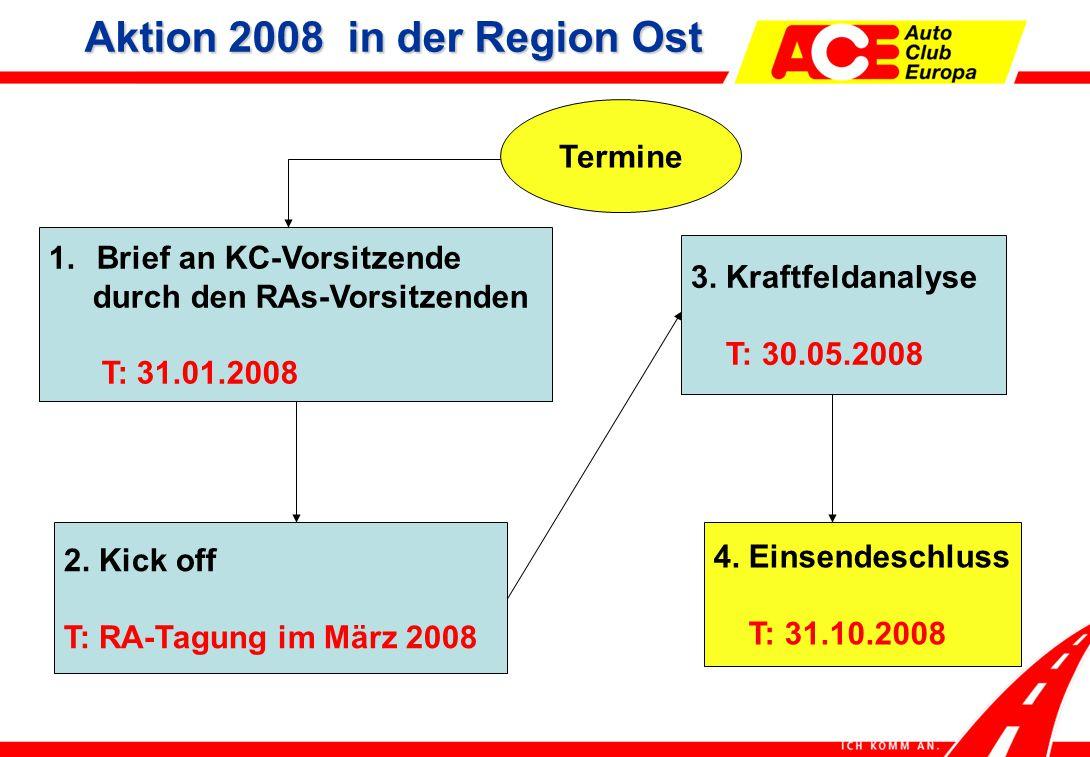 Termine 1.Brief an KC-Vorsitzende durch den RAs-Vorsitzenden T: 31.01.2008 2.