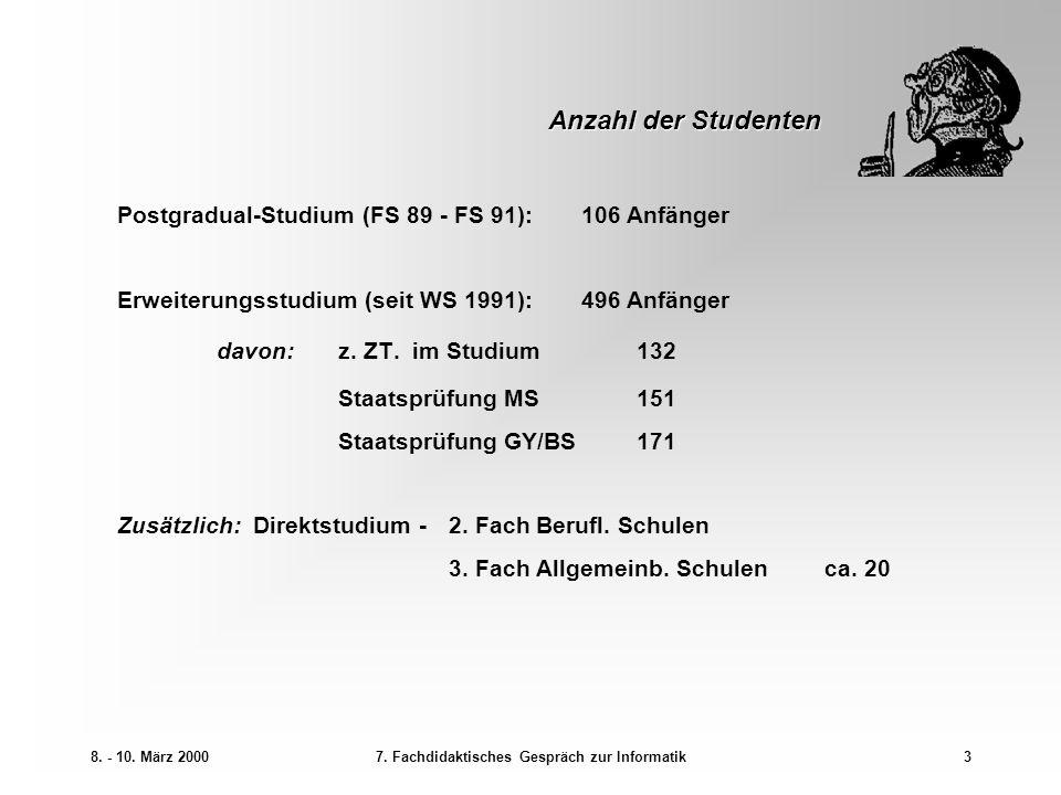 8. - 10. März 20007. Fachdidaktisches Gespräch zur Informatik3 Anzahl der Studenten Postgradual-Studium (FS 89 - FS 91):106 Anfänger Erweiterungsstudi