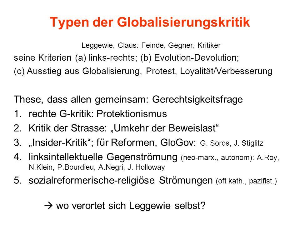 Typen der Globalisierungskritik Leggewie, Claus: Feinde, Gegner, Kritiker seine Kriterien (a) links-rechts; (b) Evolution-Devolution; (c) Ausstieg aus