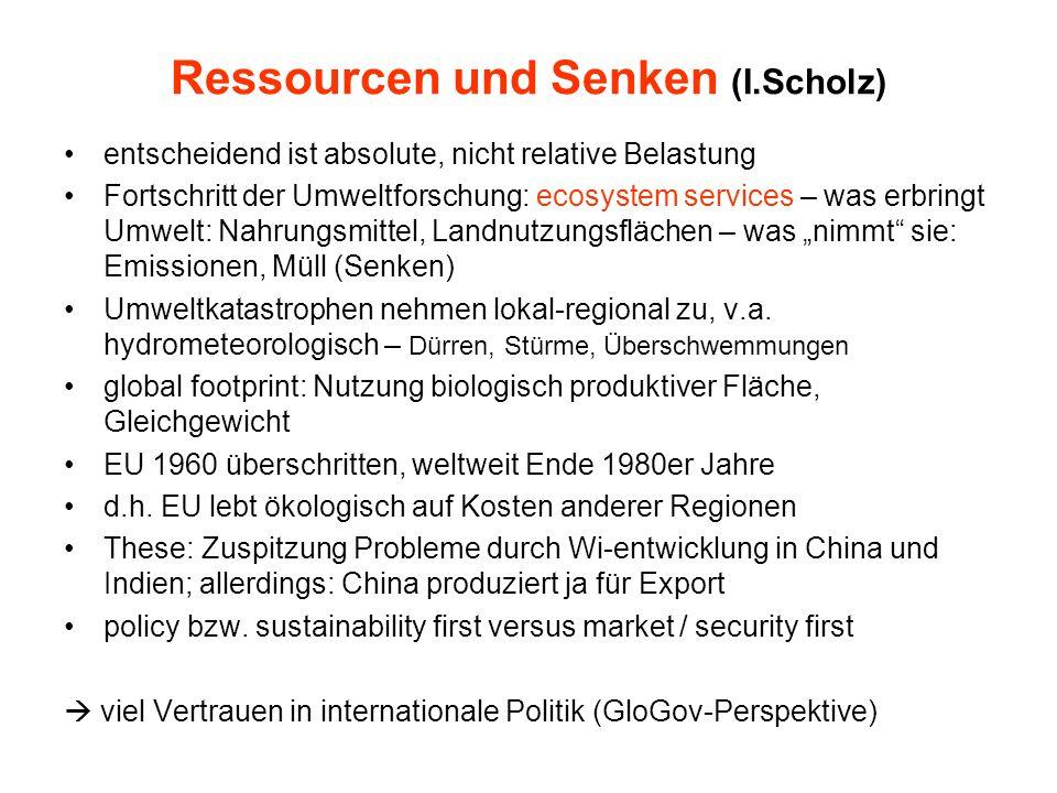 Ressourcen und Senken (I.Scholz) entscheidend ist absolute, nicht relative Belastung Fortschritt der Umweltforschung: ecosystem services – was erbring