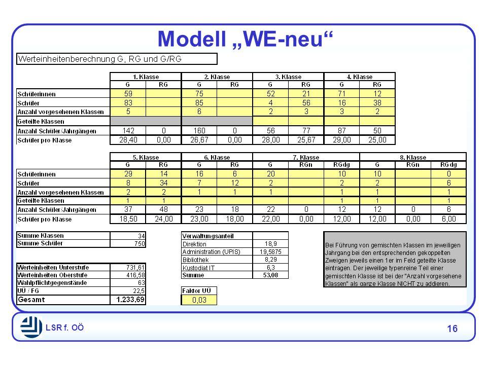 """LSR f. OÖ 16 Modell """"WE-neu"""