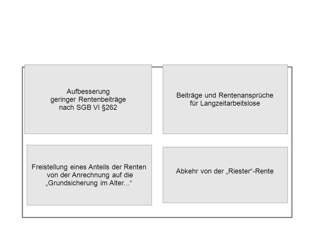 Wir öffnen das erste Päckchen und finden drei Bündel: (ebenso wie in den drei anderen Päckchen) Offene Fragen Vorschlag für Neuregelung Bisherige Lage Aufbesserung geringer Rentenbeiträge nach SGB VI §262