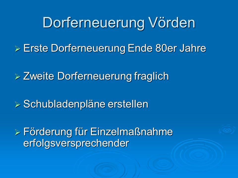 Investitionen 2008  Ausbau Heerweg (Gem. Anteil) 350.000 Euro  Dorferneuerung Neuenkirchen 205.000 Euro  Leittechnik für Kläranlage 160.000 Euro 