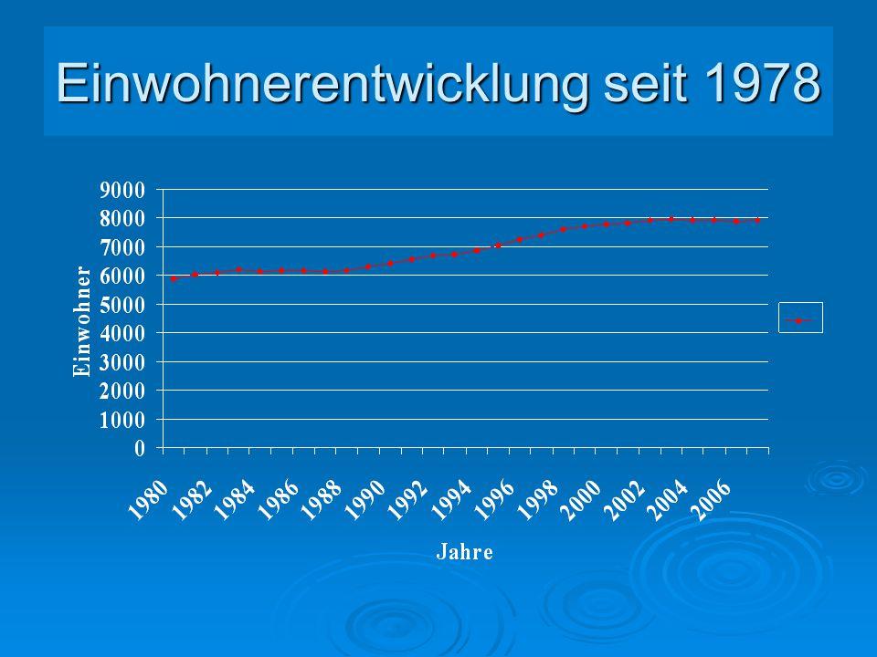 Einwohnerzahlen im Jahr 2007