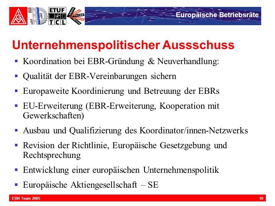Europäische Betriebsräte 10EBR Team 2005 Unternehmenspolitischer Aussschuss  Koordination bei EBR-Gründung & Neuverhandlung:  Qualität der EBR-Verei