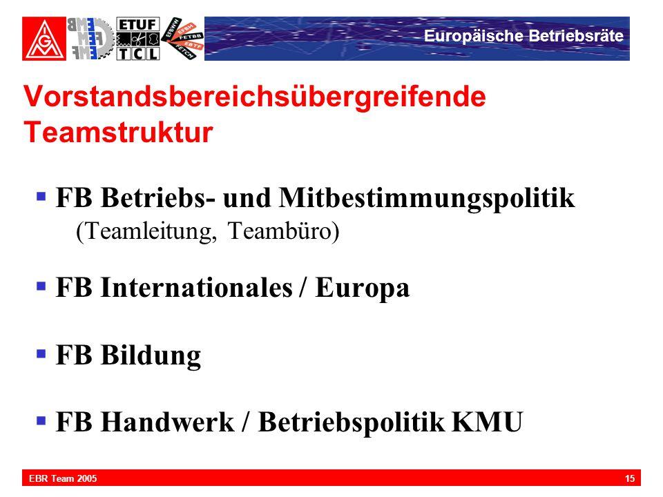 Europäische Betriebsräte 15EBR Team 2005 Vorstandsbereichsübergreifende Teamstruktur  FB Betriebs- und Mitbestimmungspolitik (Teamleitung, Teambüro)