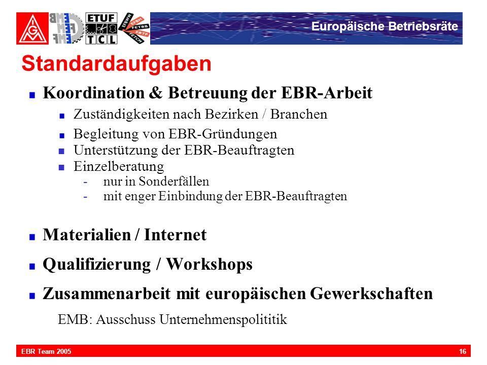 Europäische Betriebsräte 16EBR Team 2005 Koordination & Betreuung der EBR-Arbeit Zuständigkeiten nach Bezirken / Branchen Begleitung von EBR-Gründunge