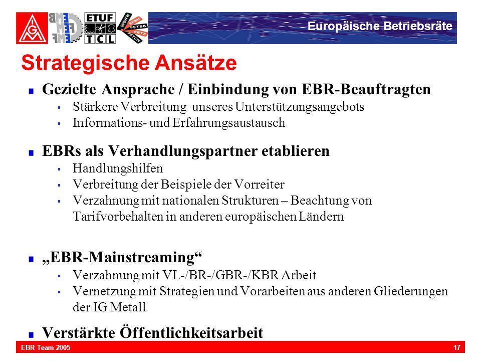 Europäische Betriebsräte 17EBR Team 2005 Gezielte Ansprache / Einbindung von EBR-Beauftragten  Stärkere Verbreitung unseres Unterstützungsangebots 