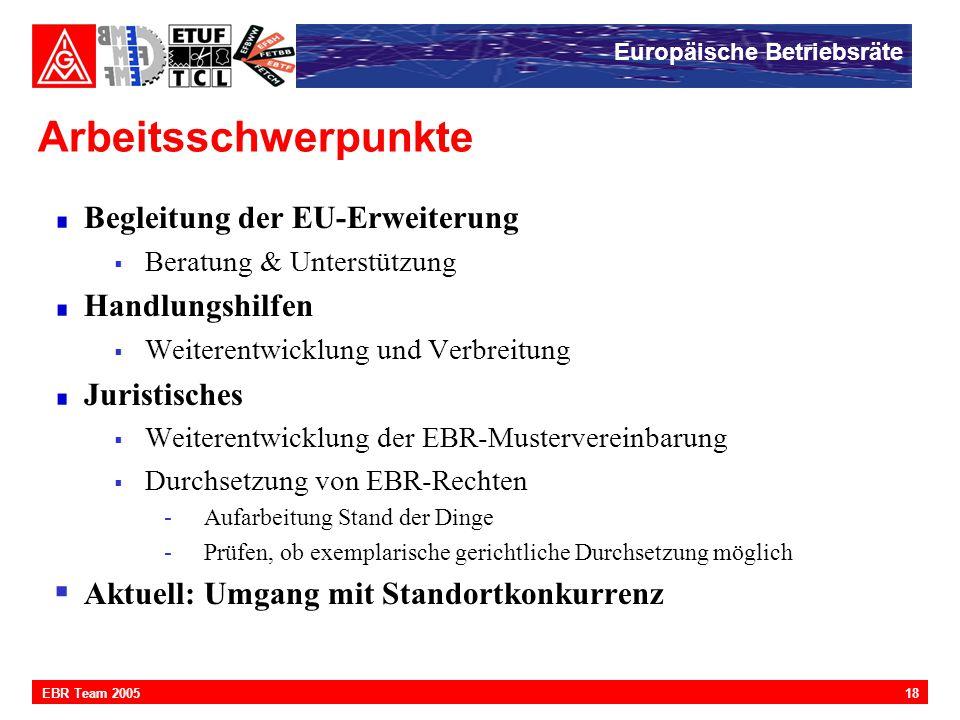 Europäische Betriebsräte 18EBR Team 2005 Arbeitsschwerpunkte Begleitung der EU-Erweiterung  Beratung & Unterstützung Handlungshilfen  Weiterentwickl