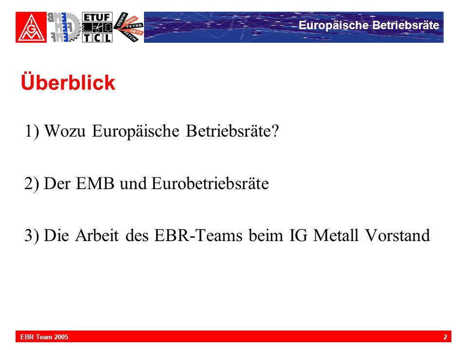 Europäische Betriebsräte 2EBR Team 2005 Überblick 1) Wozu Europäische Betriebsräte? 2) Der EMB und Eurobetriebsräte 3) Die Arbeit des EBR-Teams beim I
