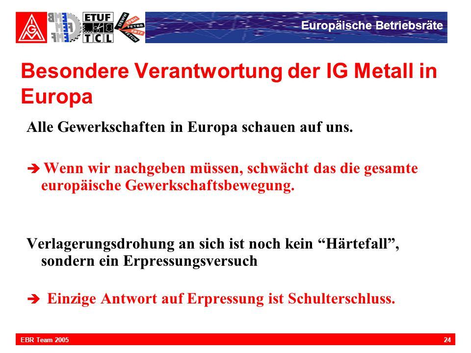 Europäische Betriebsräte 24EBR Team 2005 Besondere Verantwortung der IG Metall in Europa Alle Gewerkschaften in Europa schauen auf uns.  Wenn wir nac