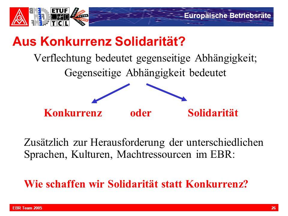 Europäische Betriebsräte 26EBR Team 2005 Aus Konkurrenz Solidarität? Verflechtung bedeutet gegenseitige Abhängigkeit; Gegenseitige Abhängigkeit bedeut