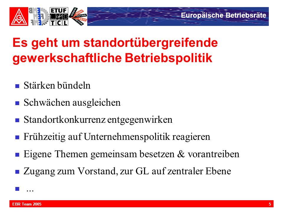 Europäische Betriebsräte 5EBR Team 2005 Es geht um standortübergreifende gewerkschaftliche Betriebspolitik Stärken bündeln Schwächen ausgleichen Stand