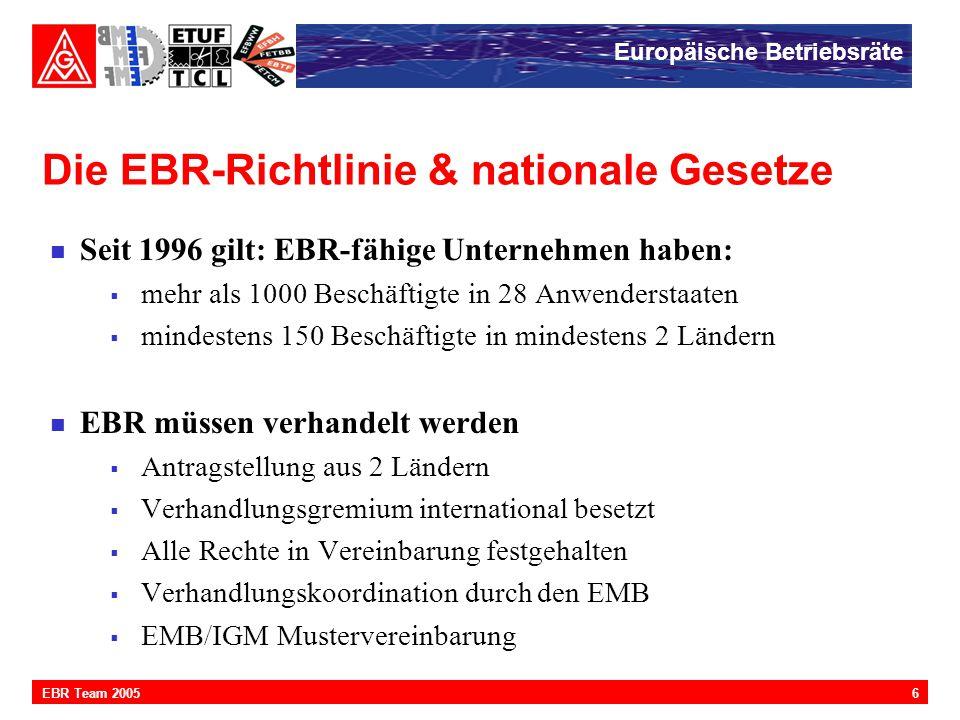 Europäische Betriebsräte 6EBR Team 2005 Die EBR-Richtlinie & nationale Gesetze Seit 1996 gilt: EBR-fähige Unternehmen haben:  mehr als 1000 Beschäfti